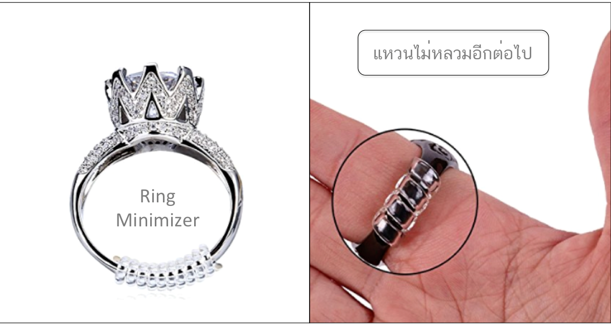 Ring Minimizer