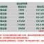 SX07 ชุดถอนเกลียวซ้าย M3-M12คุณภาพสูง สำหรับงานหนัก 11 ชิ้น พร้อมดอกสว่าน thumbnail 6