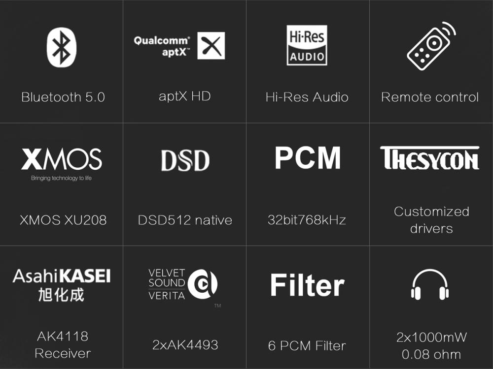 ขาย Topping DX3 PRO สุดยอด DAC & AMP ตั้งโต๊ะ รองรับ Hi-Res , Bluetooth5 0